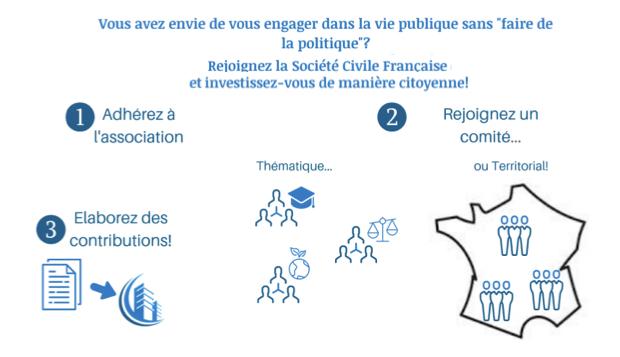 Infographie-SCF